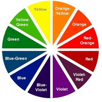 COLOR FLAVORS The Melange Of Colors To Your Outfit
